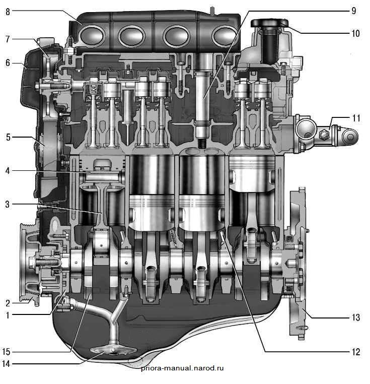 двигателя ВАЗ-21126: 1